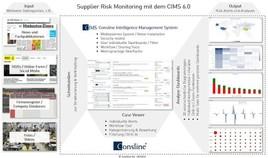 Lieferkettengesetz nimmt Unternehmen in die Pflicht - Consline AG bietet KI-gestütztes Supplier Risk Monitoring weltweit (FOTO)