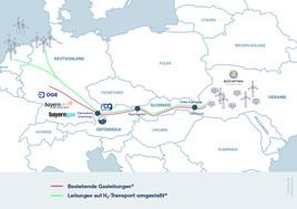"""""""H2EU+Store"""" – Grüner Wasserstoff für Europa"""