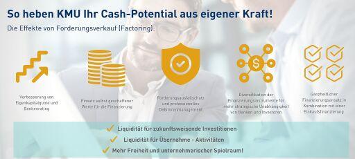Why factoring is a reliable liquidity instrument for SMEs / Weiterer Text über ots und www.presseportal.de/nr/117805 / Die Verwendung dieses Bildes ist für redaktionelle Zwecke unter Beachtung ggf. genannter Nutzungsbedingungen honorarfrei. Veröffentlichung bitte mit Bildrechte-Hinweis.