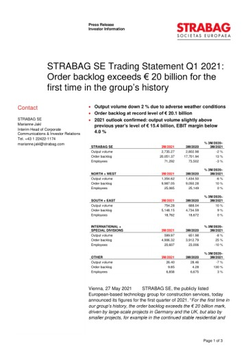 EANS-News: STRABAG SE Trading Statement Q1 2021: Order backlog exceeds € 20 billion for the first time in the group's history