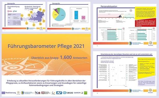 Hohe Beteiligung beim Führungsbarometer Pflege 2021