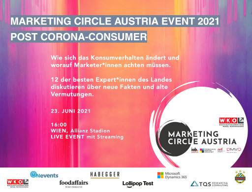 Eventgrafik Marketing Circle Austria