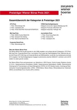 Wiener Börse Preis 2021: Wienerberger als Doppelpreisträger