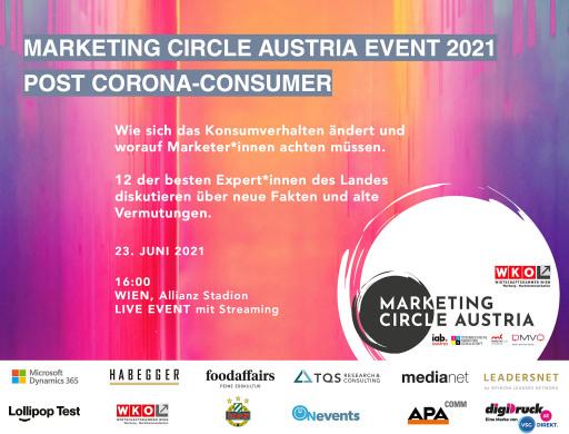 Eventgrafik © Marketing Circle Austria