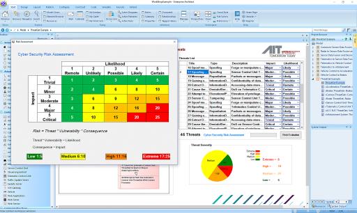 ThreatGet führt eine Risikobewertung durch, um das Risikoniveau aller erkannten Bedrohungen zu berechnen. Diese Risikostufen können über die ThreatGet-Risikomatrix zugeordnet werden.